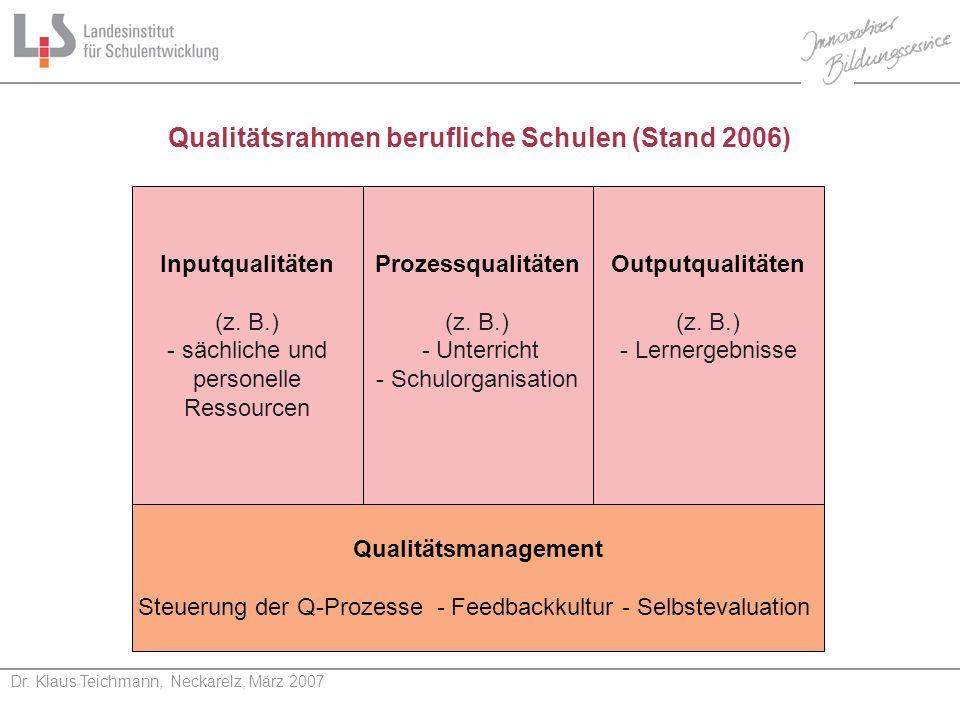 Qualitätsrahmen berufliche Schulen (Stand 2006) Qualitätsmanagement Steuerung der Q-Prozesse - Feedbackkultur - Selbstevaluation Inputqualitäten (z. B