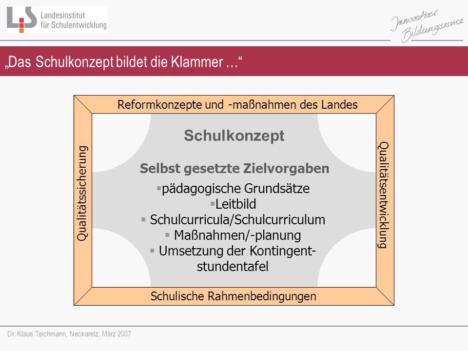 Dr. Klaus Teichmann, Neckarelz, März 2007 Reformkonzepte und -maßnahmen des Landes Schulische Rahmenbedingungen Qualitätssicherung Qualitätsentwicklun