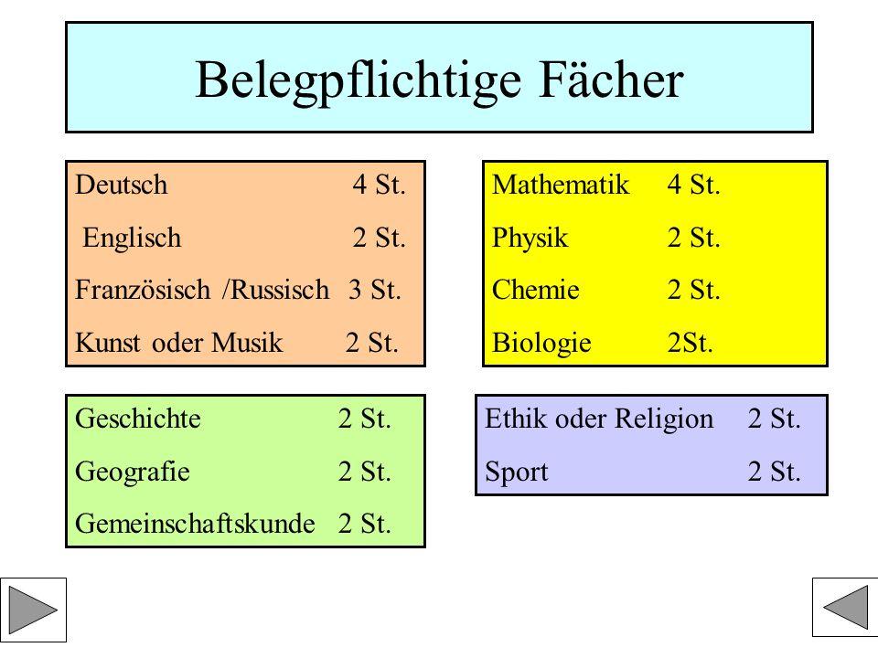 Belegpflichtige Fächer Deutsch 4 St. Englisch 2 St.