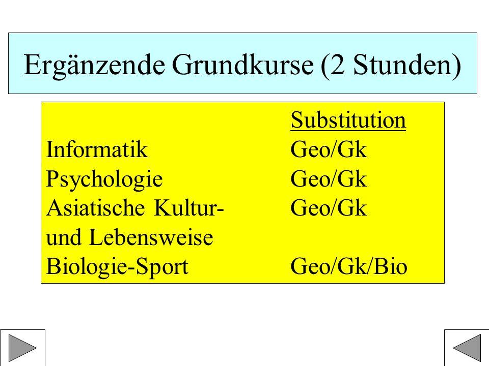 Ergänzende Grundkurse (2 Stunden) Substitution InformatikGeo/Gk PsychologieGeo/Gk Asiatische Kultur-Geo/Gk und Lebensweise Biologie-Sport Geo/Gk/Bio