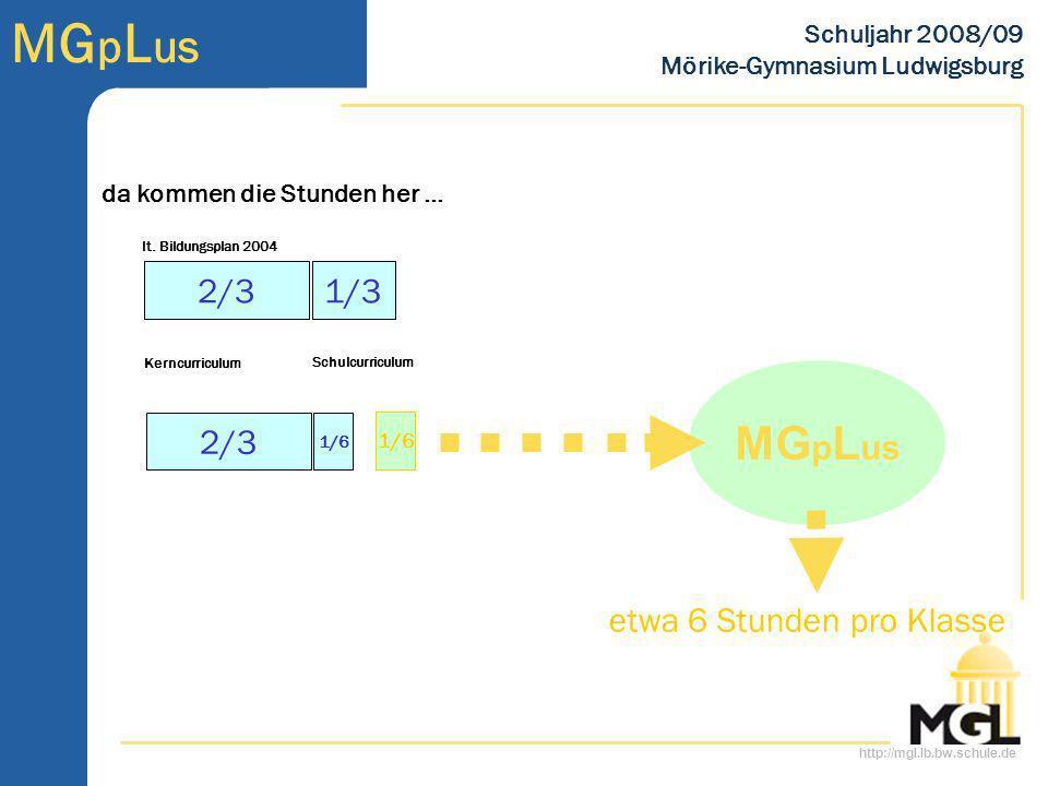 http://mgl.lb.bw.schule.de MG p L us Schuljahr 2008/09 Mörike-Gymnasium Ludwigsburg MG p L us lt. Bildungsplan 2004 da kommen die Stunden her … 2/31/3