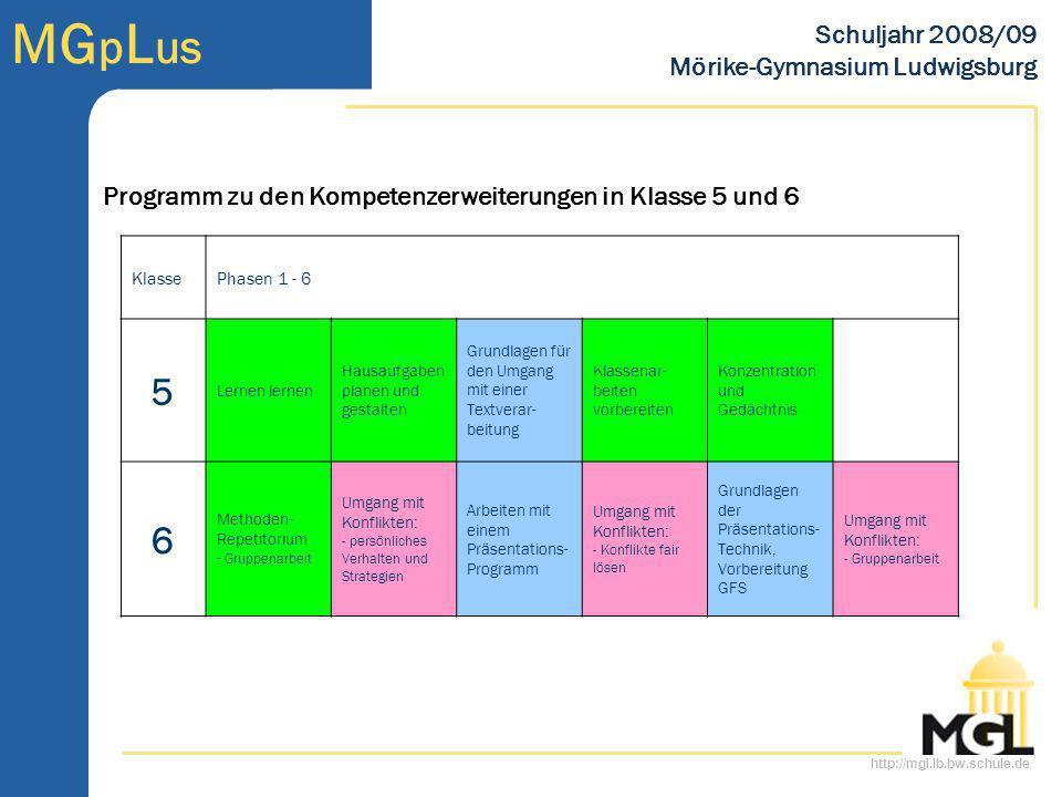 http://mgl.lb.bw.schule.de MG p L us Schuljahr 2008/09 Mörike-Gymnasium Ludwigsburg Programm zu den Kompetenzerweiterungen in Klasse 5 und 6 KlassePha