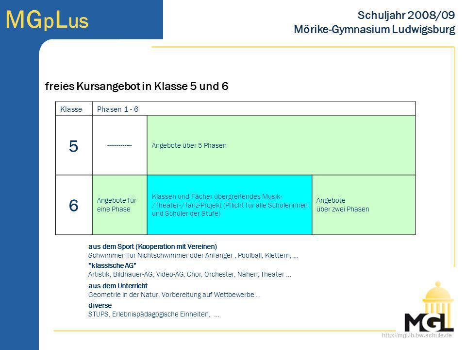 http://mgl.lb.bw.schule.de MG p L us Schuljahr 2008/09 Mörike-Gymnasium Ludwigsburg freies Kursangebot in Klasse 5 und 6 KlassePhasen 1 - 6 5 --------