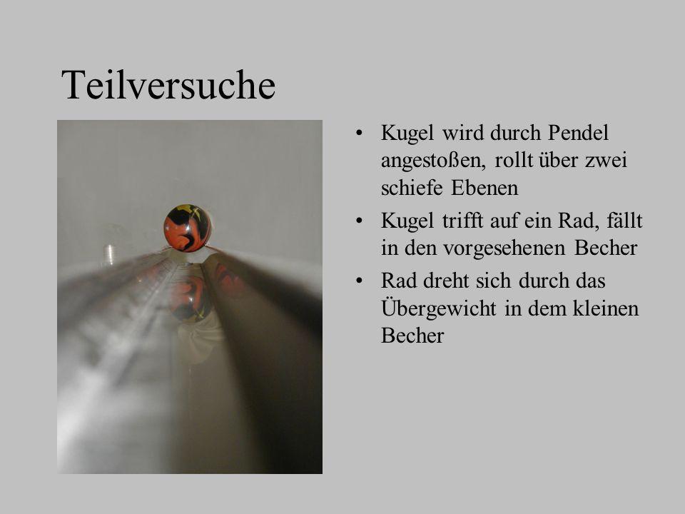 Teilversuche Kugel wird durch Pendel angestoßen, rollt über zwei schiefe Ebenen Kugel trifft auf ein Rad, fällt in den vorgesehenen Becher Rad dreht sich durch das Übergewicht in dem kleinen Becher