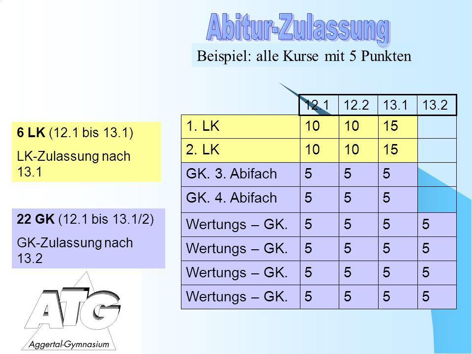 6 LK (12.1 bis 13.1) LK-Zulassung nach 13.1 22 GK (12.1 bis 13.1/2) GK-Zulassung nach 13.2 Beispiel: alle Kurse mit 5 Punkten 5555Wertungs – GK.