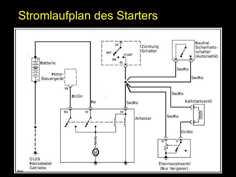 Die Reihenfolge des Motorstarts Schritt: 3 - Direkt nach dem Start des Motors entfernt sich das Starterritzel wieder vom Schwungrad, damit der Starter