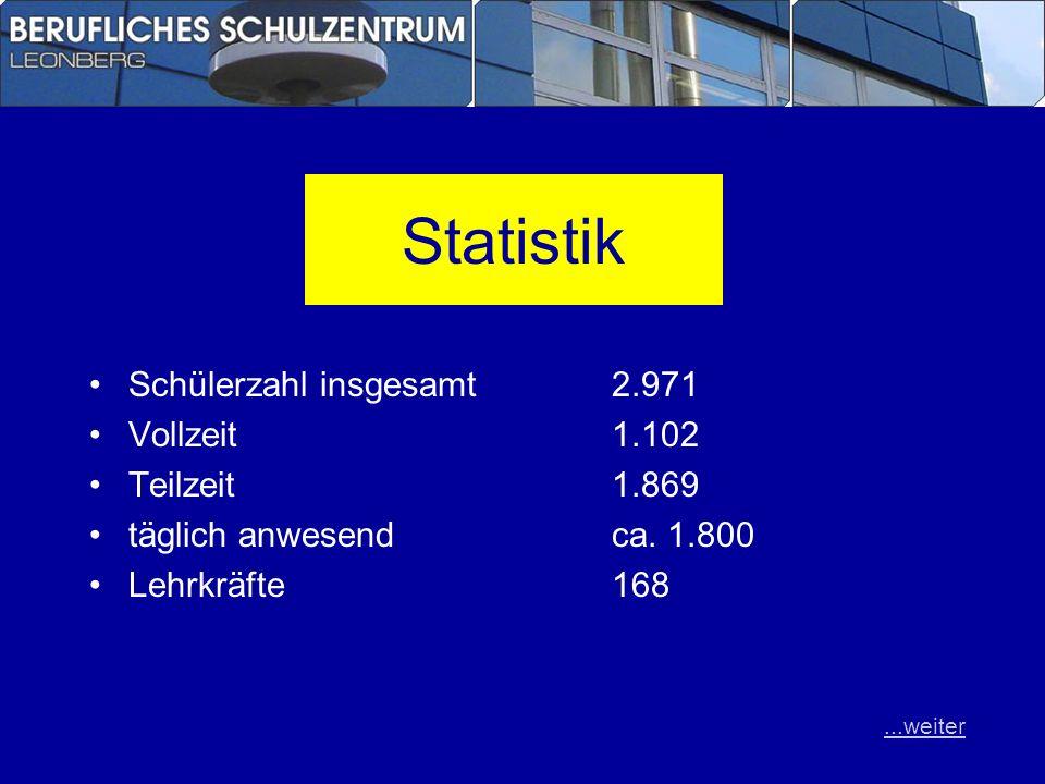 Statistik Schülerzahl insgesamt2.971 Vollzeit1.102 Teilzeit1.869 täglich anwesend ca. 1.800 Lehrkräfte168...weiter