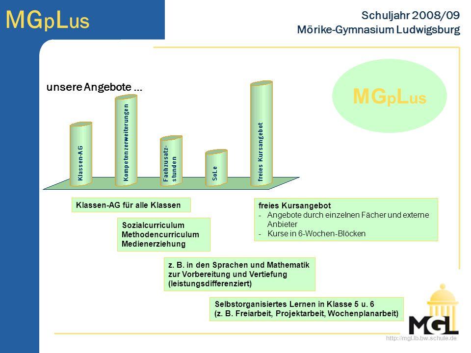 http://mgl.lb.bw.schule.de MG p L us Schuljahr 2008/09 Mörike-Gymnasium Ludwigsburg MG p L us Klassen-AG für alle Klassen Selbstorganisiertes Lernen in Klasse 5 u.