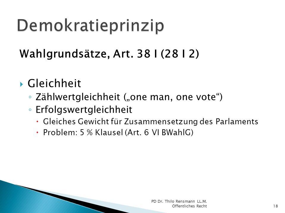 Wahlgrundsätze, Art. 38 I (28 I 2) Gleichheit Zählwertgleichheit (one man, one vote) Erfolgswertgleichheit Gleiches Gewicht für Zusammensetzung des Pa