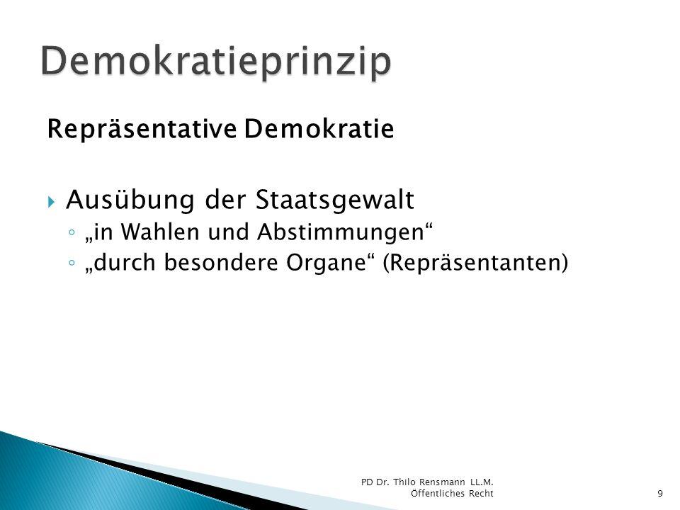 Repräsentative Demokratie Ausübung der Staatsgewalt in Wahlen und Abstimmungen durch besondere Organe (Repräsentanten) 9 PD Dr. Thilo Rensmann LL.M. Ö
