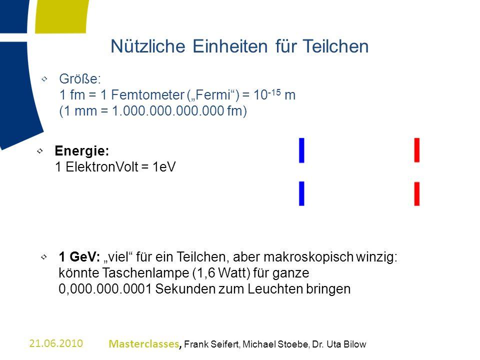 Nützliche Einheiten für Teilchen Größe: 1 fm = 1 Femtometer (Fermi) = 10 -15 m (1 mm = 1.000.000.000.000 fm) Energie: 1 ElektronVolt = 1eV 1 GeV: viel