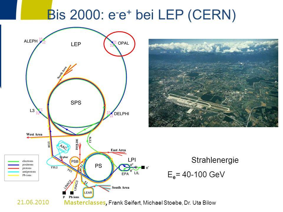 Bis 2000: e - e + bei LEP (CERN) Strahlenergie E e = 40-100 GeV 21.06.2010Masterclasses, Frank Seifert, Michael Stoebe, Dr. Uta Bilow