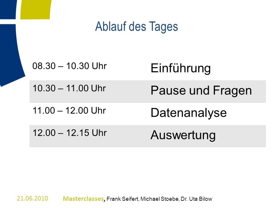 08.30 – 10.30 Uhr Einführung 10.30 – 11.00 Uhr Pause und Fragen 11.00 – 12.00 Uhr Datenanalyse 12.00 – 12.15 Uhr Auswertung Ablauf des Tages 21.06.201