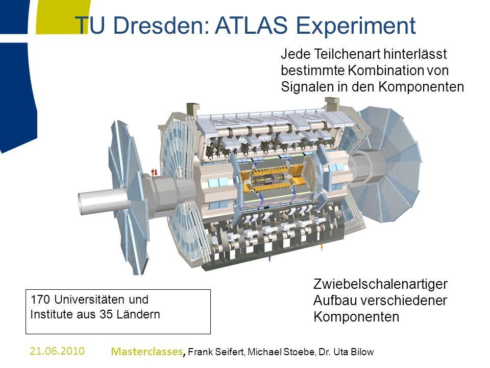 170 Universitäten und Institute aus 35 Ländern TU Dresden: ATLAS Experiment Zwiebelschalenartiger Aufbau verschiedener Komponenten Jede Teilchenart hi