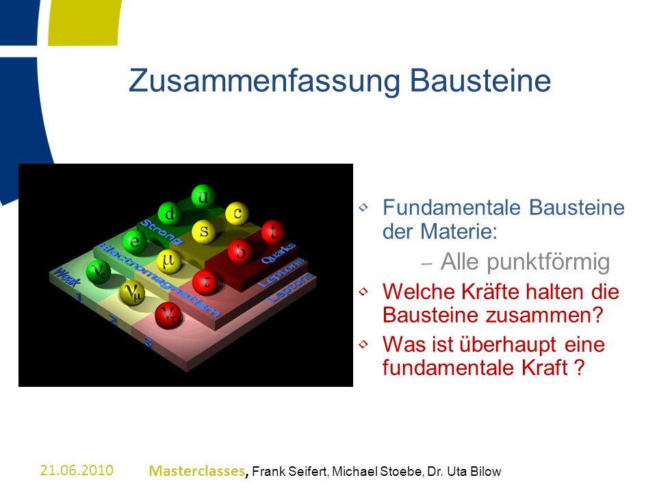 Zusammenfassung Bausteine Fundamentale Bausteine der Materie: – Alle punktförmig Welche Kräfte halten die Bausteine zusammen? Was ist überhaupt eine f