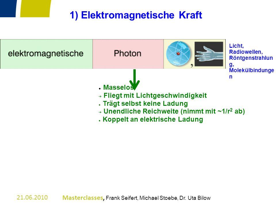 21.06.2010Masterclasses, Frank Seifert, Michael Stoebe, Dr. Uta Bilow 1) Elektromagnetische Kraft Licht, Radiowellen, Röntgenstrahlun g, Molekülbindun