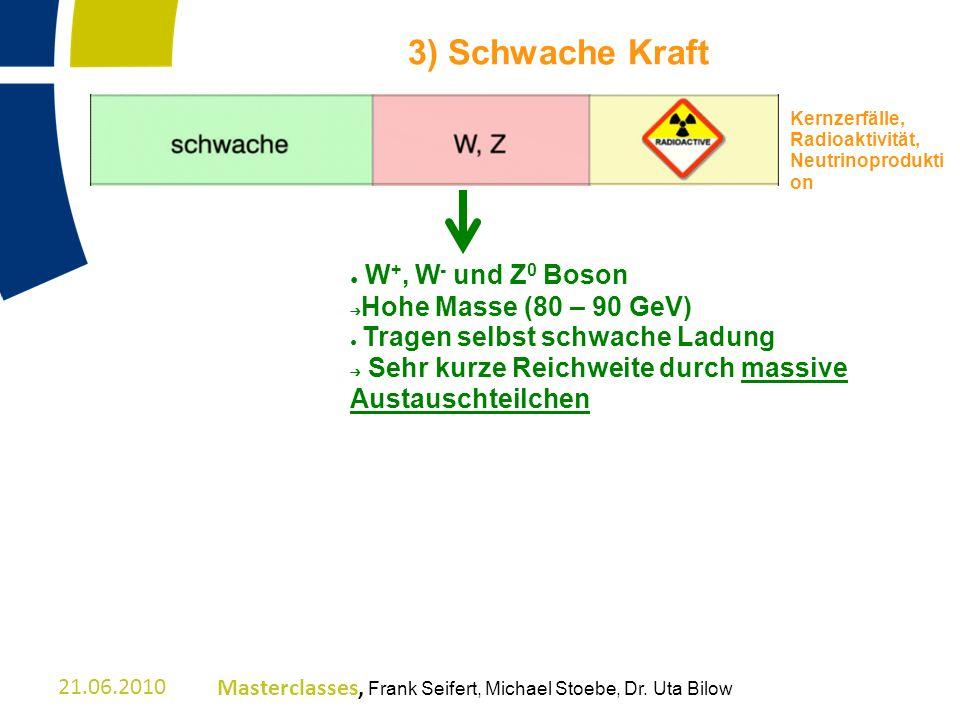 21.06.2010Masterclasses, Frank Seifert, Michael Stoebe, Dr. Uta Bilow 3) Schwache Kraft Kernzerfälle, Radioaktivität, Neutrinoprodukti on W +, W - und