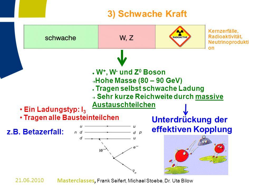 21.06.2010Masterclasses, Frank Seifert, Michael Stoebe, Dr. Uta Bilow 3) Schwache Kraft W +, W - und Z 0 Boson Hohe Masse (80 – 90 GeV) Tragen selbst