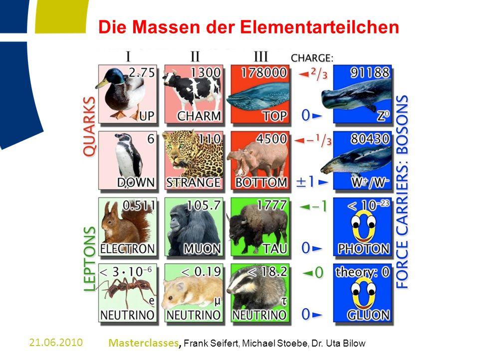 Scientific American, 1997 21.06.2010Masterclasses, Frank Seifert, Michael Stoebe, Dr. Uta Bilow Die Massen der Elementarteilchen