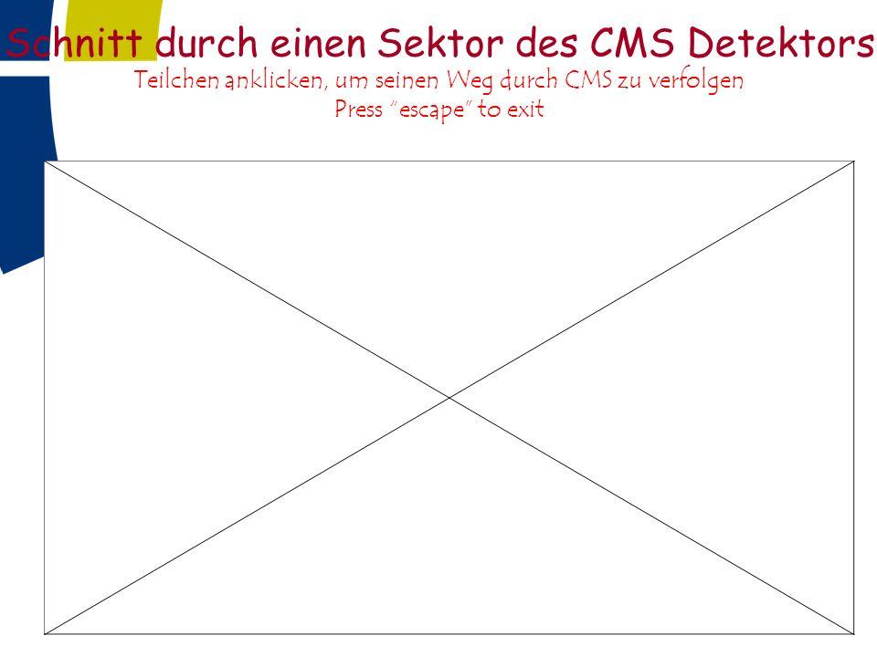 Schnitt durch einen Sektor des CMS Detektors Teilchen anklicken, um seinen Weg durch CMS zu verfolgen Press escape to exit