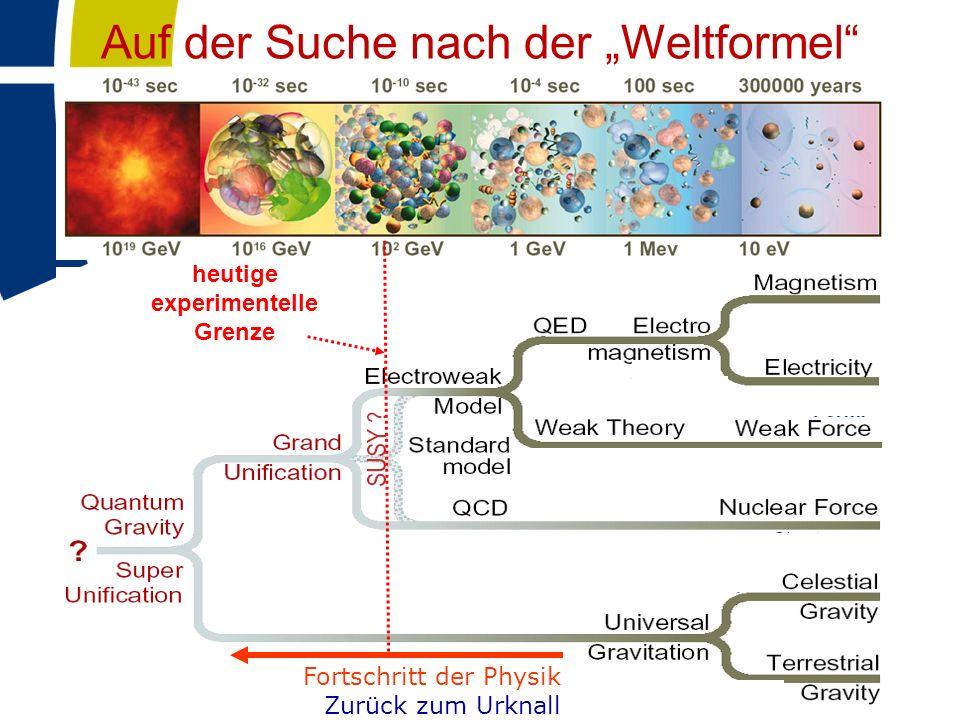 Auf der Suche nach der Weltformel heutige experimentelle Grenze Fortschritt der Physik Zurück zum Urknall