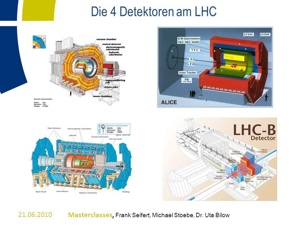 21.06.2010Masterclasses, Frank Seifert, Michael Stoebe, Dr. Uta Bilow Die 4 Detektoren am LHC