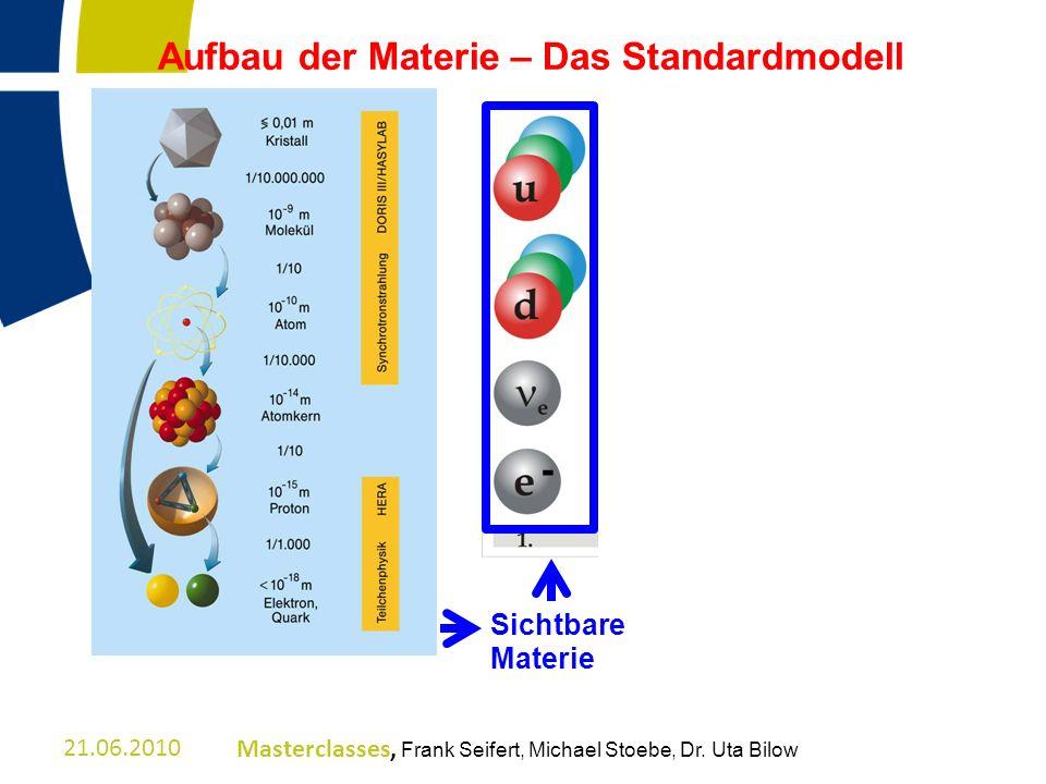Aufbau der Materie – Das Standardmodell Sichtbare Materie - 21.06.2010Masterclasses, Frank Seifert, Michael Stoebe, Dr. Uta Bilow