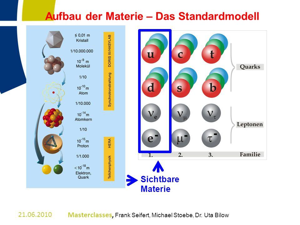 Aufbau der Materie – Das Standardmodell Sichtbare Materie - - - 21.06.2010Masterclasses, Frank Seifert, Michael Stoebe, Dr. Uta Bilow