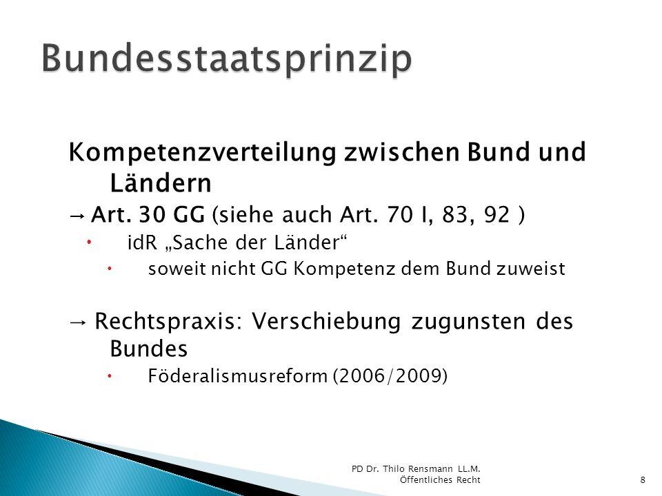 Kompetenzverteilung zwischen Bund und Ländern Art. 30 GG (siehe auch Art. 70 I, 83, 92 ) idR Sache der Länder soweit nicht GG Kompetenz dem Bund zuwei