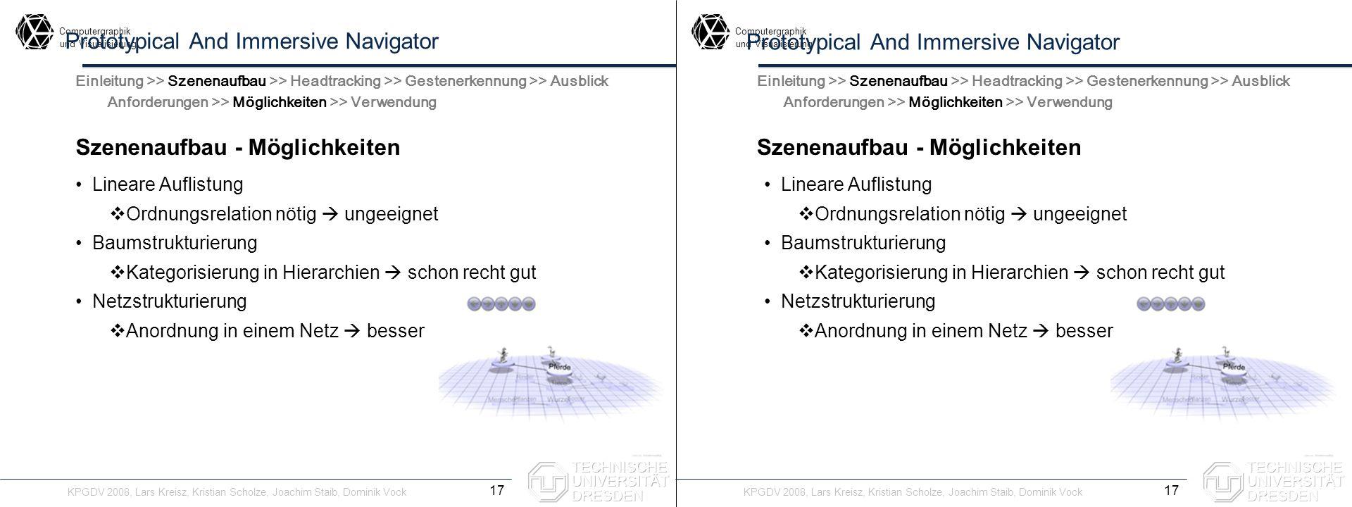 Computergraphik undVisualisierung Computergraphik undVisualisierung Prototypical And Immersive Navigator Szenenaufbau - Möglichkeiten 17 Einleitung >>