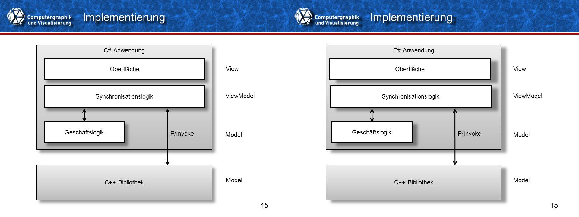 Titelformat Einzeiler 15 Implementierung C#-Anwendung Oberfläche Synchronisationslogik Geschäftslogik C++-Bibliothek P/Invoke View ViewModel Model C#-