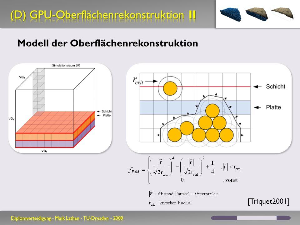 Modell der Oberflächenrekonstruktion [Triquet2001]
