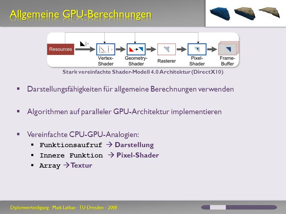 Darstellungsfähigkeiten für allgemeine Berechnungen verwenden Algorithmen auf paralleler GPU-Architektur implementieren Vereinfachte CPU-GPU-Analogien: Funktionsaufruf Darstellung Innere Funktion Pixel-Shader Array Textur Stark vereinfachte Shader-Modell 4.0 Architektur (DirectX10)