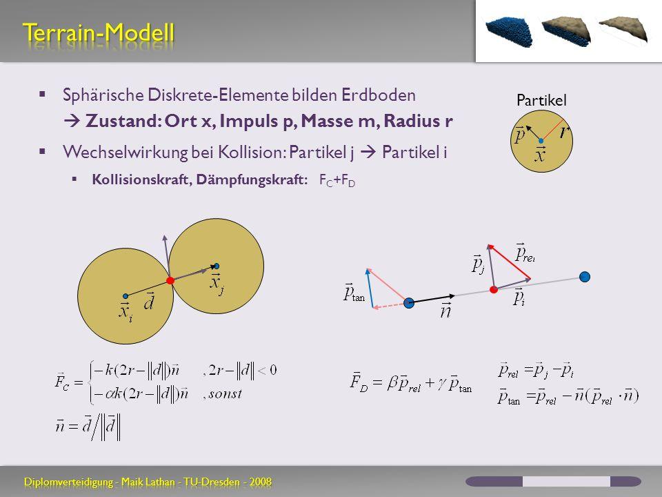 Sphärische Diskrete-Elemente bilden Erdboden Zustand: Ort x, Impuls p, Masse m, Radius r Wechselwirkung bei Kollision: Partikel j Partikel i Kollisionskraft, Dämpfungskraft: F C +F D Partikel