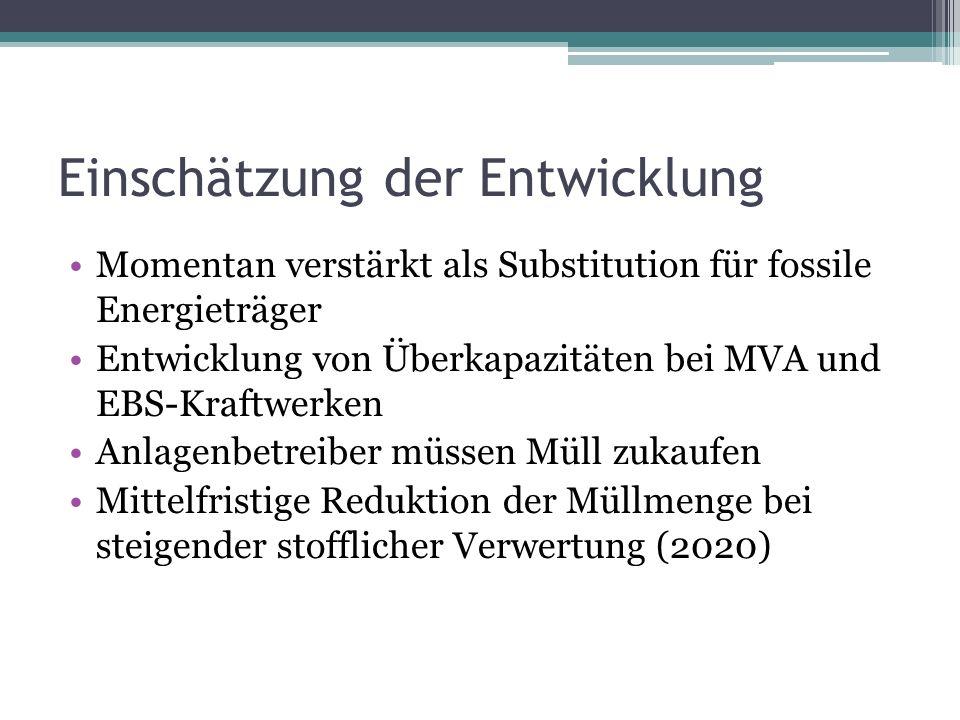 Einschätzung der Entwicklung Momentan verstärkt als Substitution für fossile Energieträger Entwicklung von Überkapazitäten bei MVA und EBS-Kraftwerken Anlagenbetreiber müssen Müll zukaufen Mittelfristige Reduktion der Müllmenge bei steigender stofflicher Verwertung (2020)