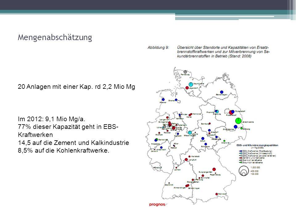 Mengenabschätzung 20 Anlagen mit einer Kap. rd 2,2 Mio Mg Im 2012: 9,1 Mio Mg/a. 77% dieser Kapazität geht in EBS- Kraftwerken 14,5 auf die Zement und