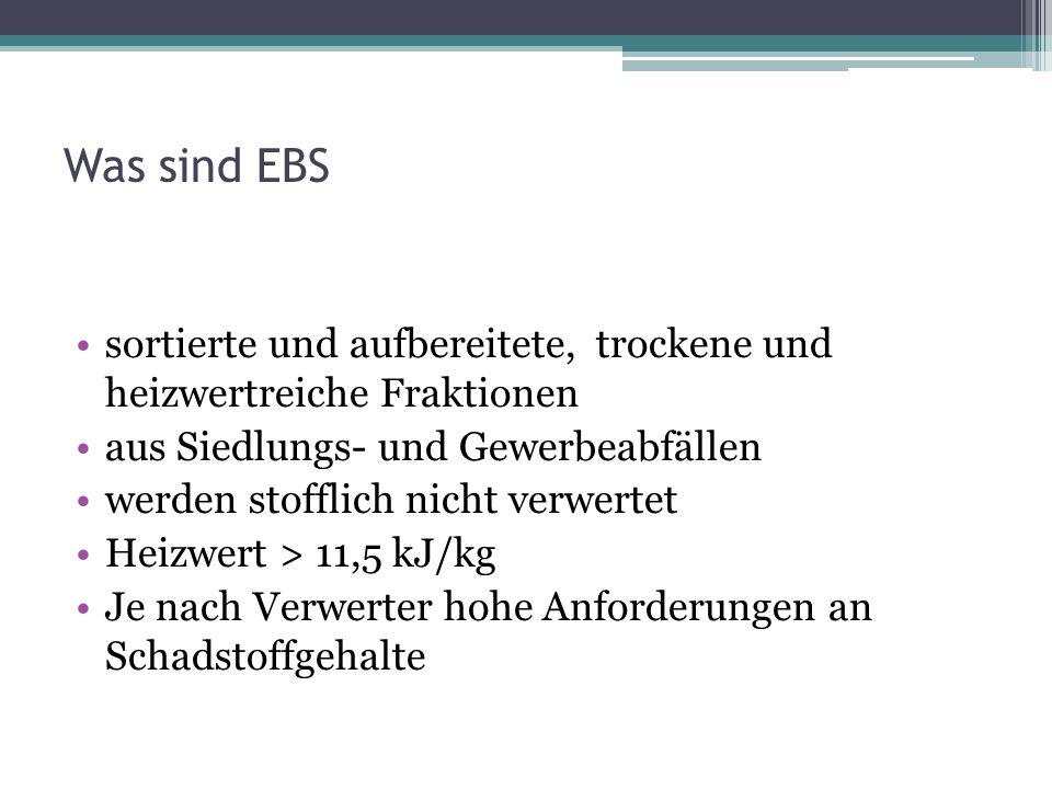 Was sind EBS sortierte und aufbereitete, trockene und heizwertreiche Fraktionen aus Siedlungs- und Gewerbeabfällen werden stofflich nicht verwertet Heizwert > 11,5 kJ/kg Je nach Verwerter hohe Anforderungen an Schadstoffgehalte