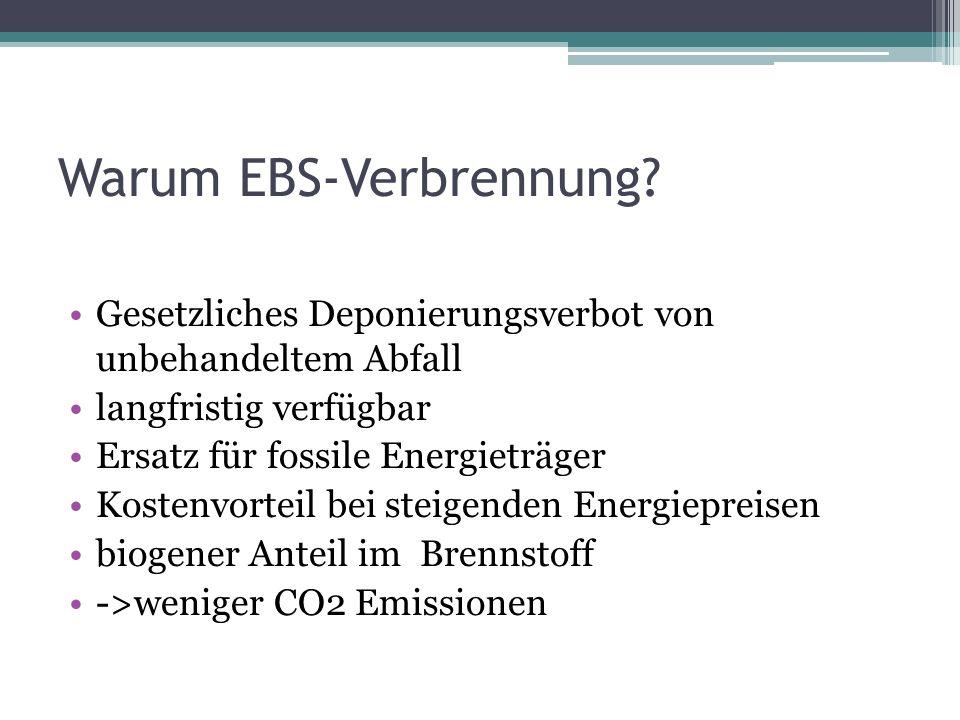 Warum EBS-Verbrennung? Gesetzliches Deponierungsverbot von unbehandeltem Abfall langfristig verfügbar Ersatz für fossile Energieträger Kostenvorteil b