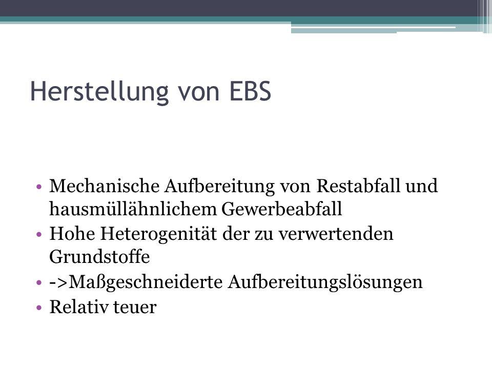 Herstellung von EBS Mechanische Aufbereitung von Restabfall und hausmüllähnlichem Gewerbeabfall Hohe Heterogenität der zu verwertenden Grundstoffe ->M