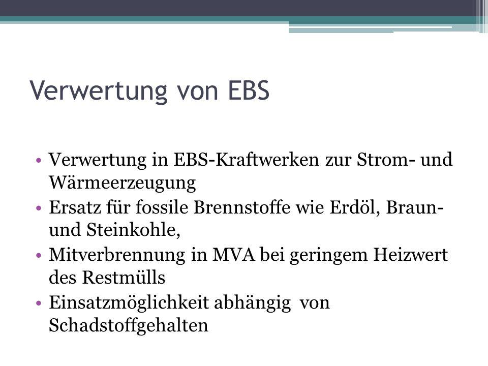 Verwertung von EBS Verwertung in EBS-Kraftwerken zur Strom- und Wärmeerzeugung Ersatz für fossile Brennstoffe wie Erdöl, Braun- und Steinkohle, Mitver