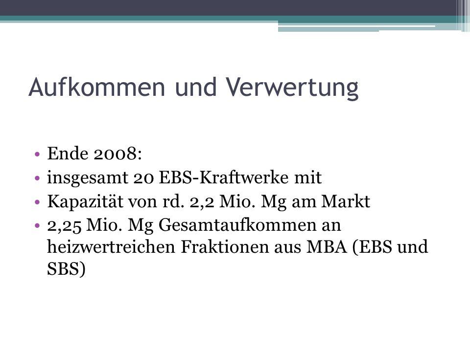Aufkommen und Verwertung Ende 2008: insgesamt 20 EBS-Kraftwerke mit Kapazität von rd. 2,2 Mio. Mg am Markt 2,25 Mio. Mg Gesamtaufkommen an heizwertrei