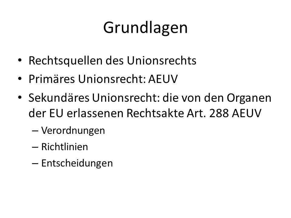 Grundlagen Rechtsquellen des Unionsrechts Primäres Unionsrecht: AEUV Sekundäres Unionsrecht: die von den Organen der EU erlassenen Rechtsakte Art. 288