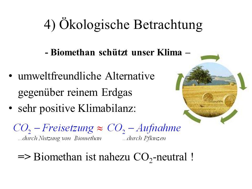 4) Ökologische Betrachtung - Biomethan schützt unser Klima – umweltfreundliche Alternative gegenüber reinem Erdgas sehr positive Klimabilanz: => Biome
