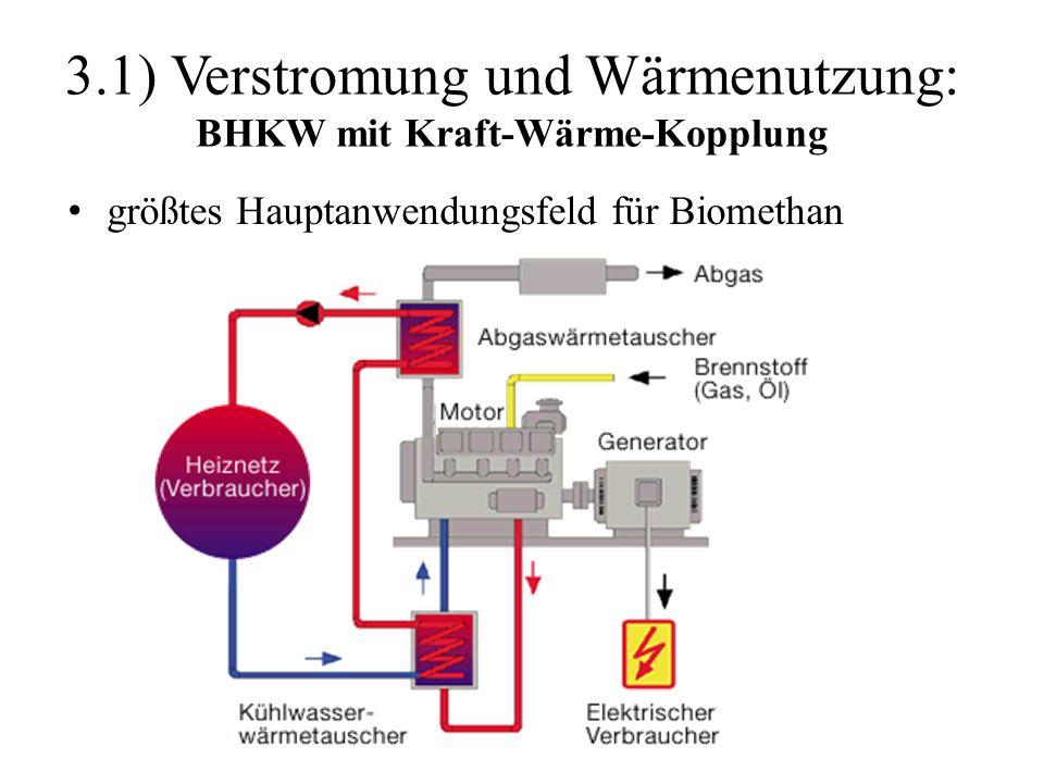 3.1) Verstromung und Wärmenutzung: BHKW mit Kraft-Wärme-Kopplung größtes Hauptanwendungsfeld für Biomethan