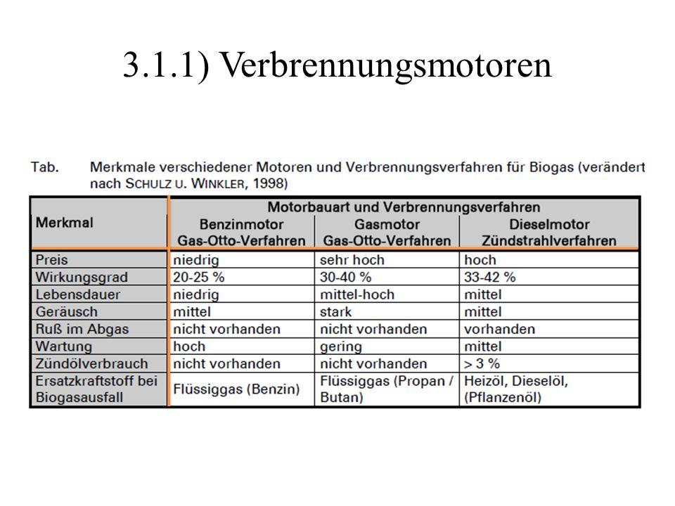 3.1.1) Verbrennungsmotoren