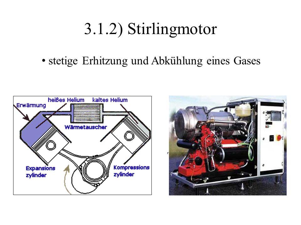 3.1.2) Stirlingmotor stetige Erhitzung und Abkühlung eines Gases