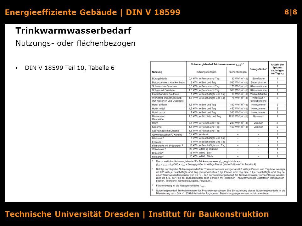 Energieeffiziente Gebäude | DIN V 18599 8|8 Technische Universität Dresden | Institut für Baukonstruktion Trinkwarmwasserbedarf Nutzungs- oder flächen