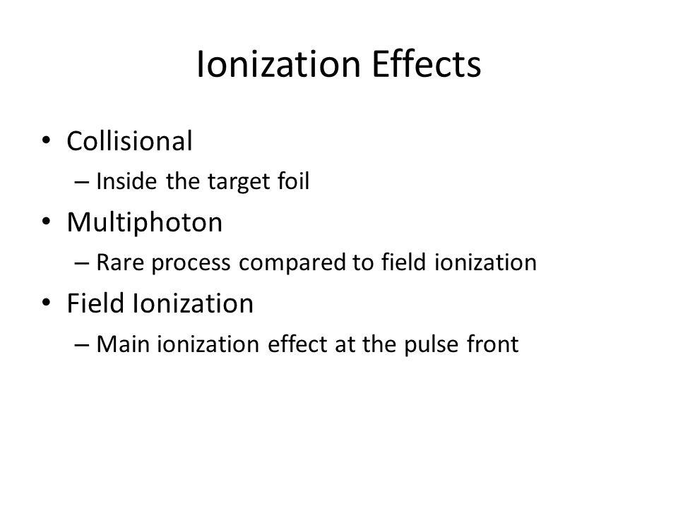Conclusion Bisher keine kurzen pulse möglich, aber seit einiger zeit kurze hochintensive pulse.