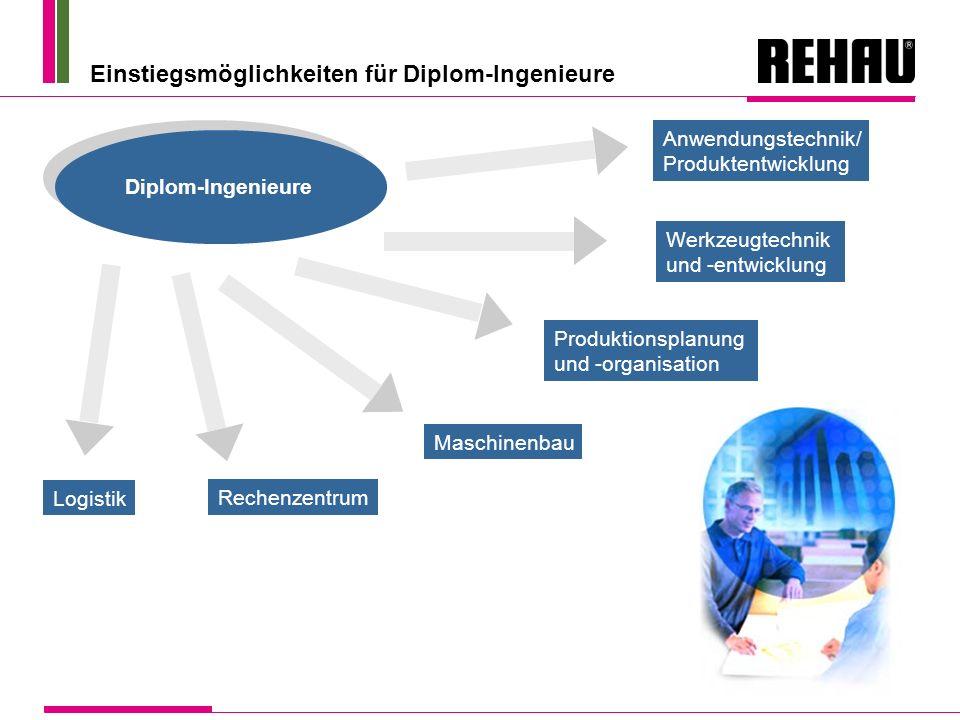 Einstiegsmöglichkeiten für Diplom-Ingenieure Logistik Rechenzentrum Maschinenbau Produktionsplanung und -organisation Werkzeugtechnik und -entwicklung