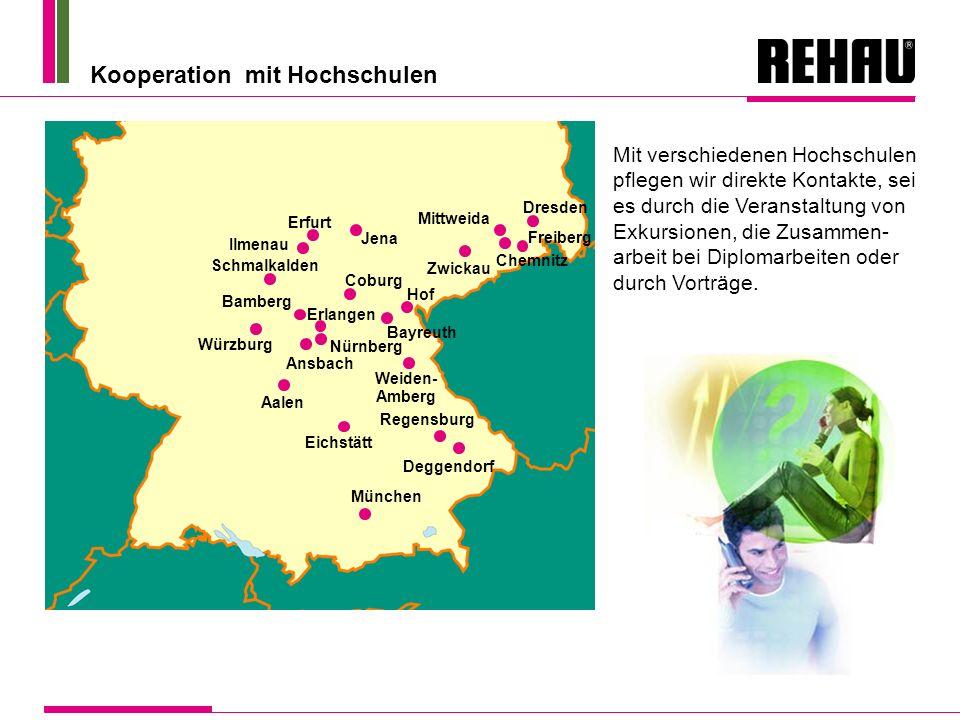 Dresden Freiberg Chemnitz Mittweida Zwickau Erfurt Jena Hof Bayreuth Weiden- Amberg Regensburg Deggendorf Eichstätt München Aalen Ilmenau Schmalkalden